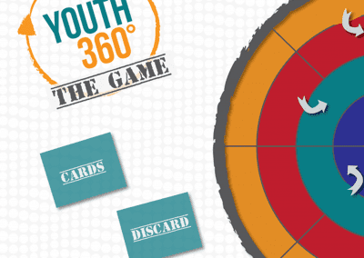 Youth 360⁰: The Game