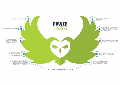 Equipping Youth to Succeed:Power Through Choices