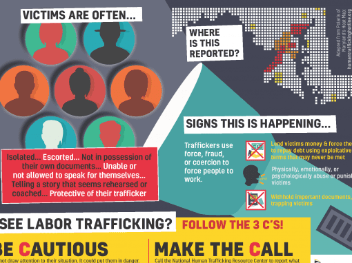 Hidden In Plain Sight: Labor Trafficking