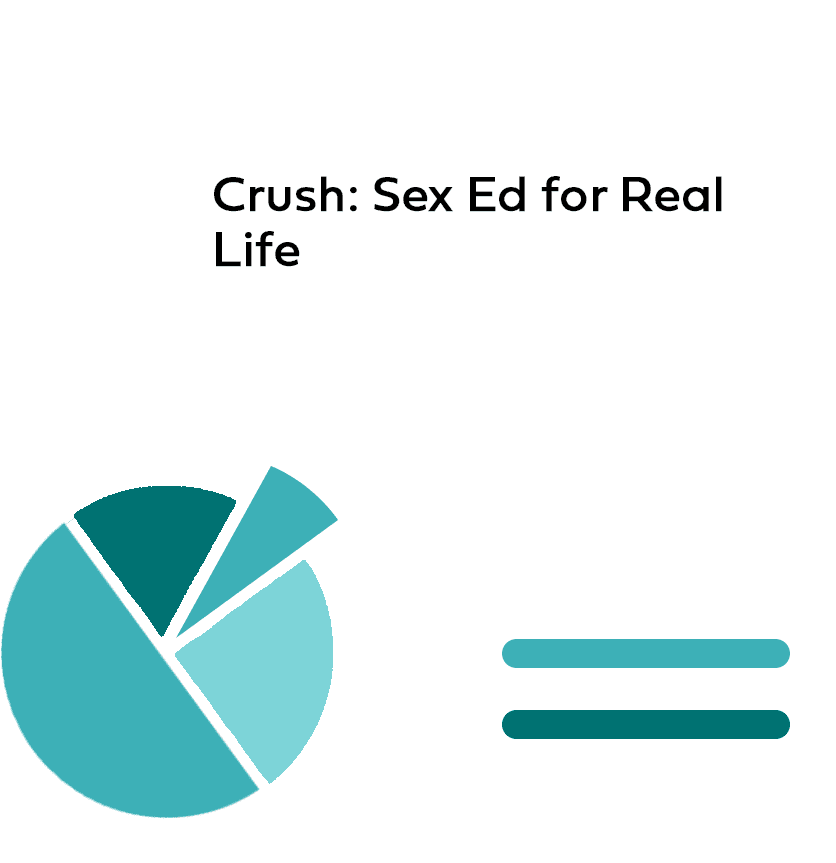 Product Image Crush Research Brief