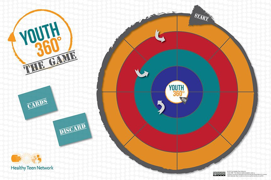 Youth 360° game board